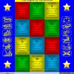astrology-Poster